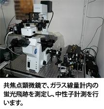 共焦点顕微鏡