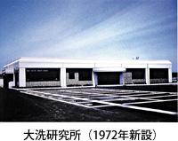 大洗研究所(1972年新設)