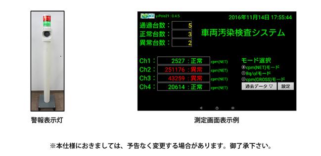 警報表示灯例・測定画面表示例