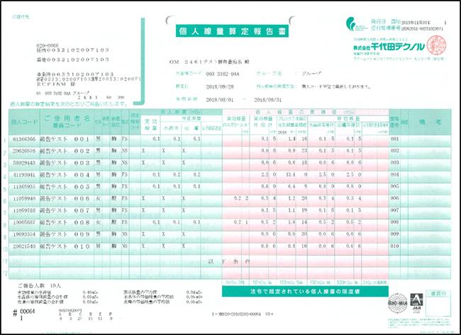 【様式1】個人線量算定報告書