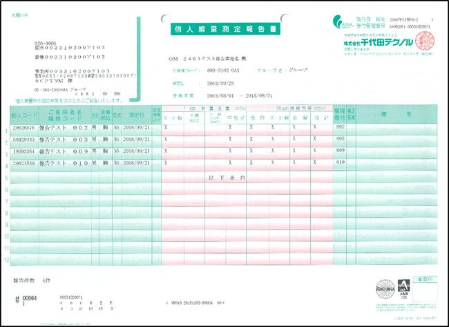 【様式2】個人線量測定報告書