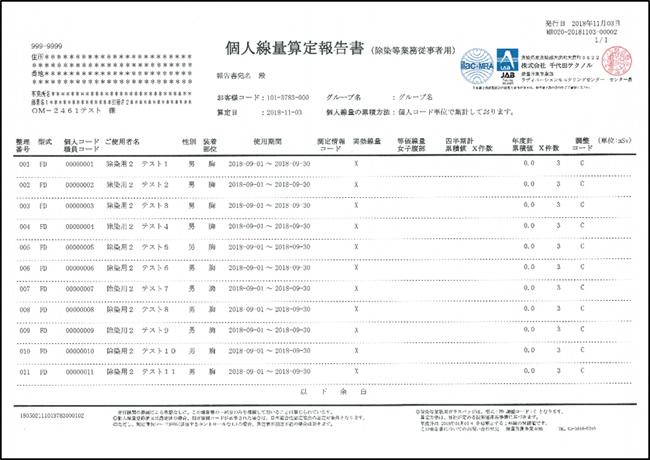 【様式5】個人線量算定報告書(除染等業務従事者用)
