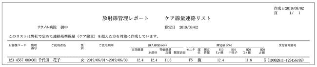 放射線管理レポート ケア線量連絡リスト (見本)